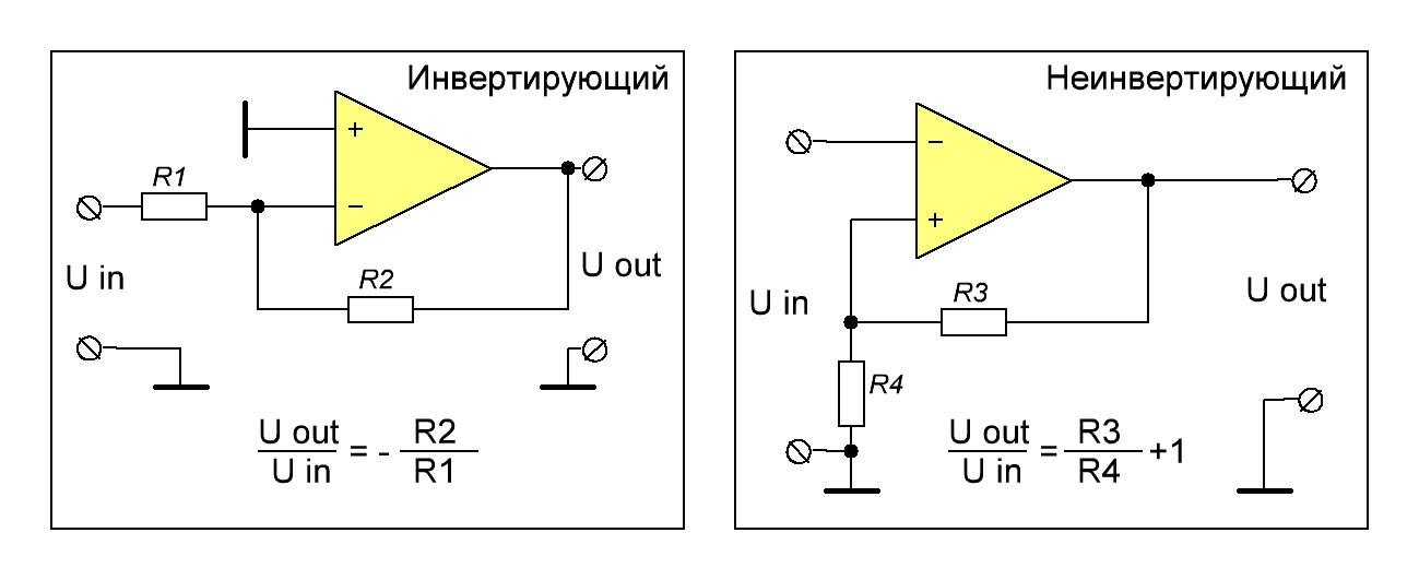 Расчет схемы усилителя с операционным усилителем